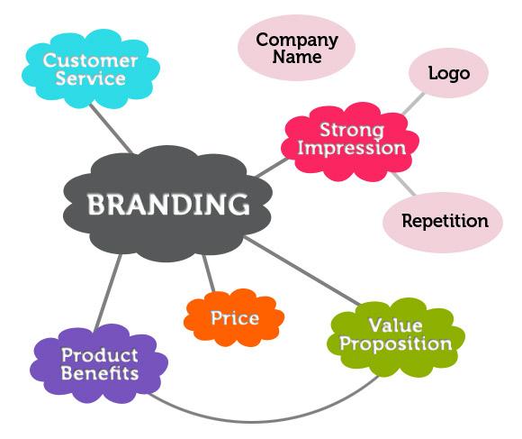 Protected: Como diseñar de un logo para organizaciones o negocios